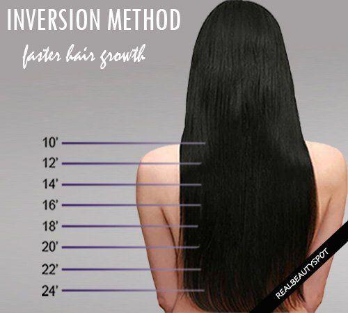 Fotografía - Méthode d'inversion - pousser vos cheveux 1 pouce en une semaine
